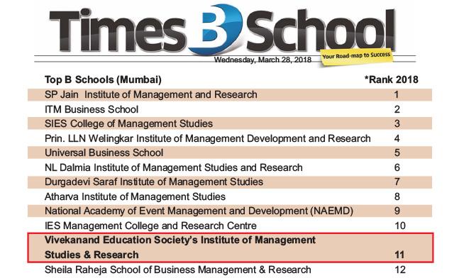 Institute of Management Studies| Best mba colleges in mumbai| Top